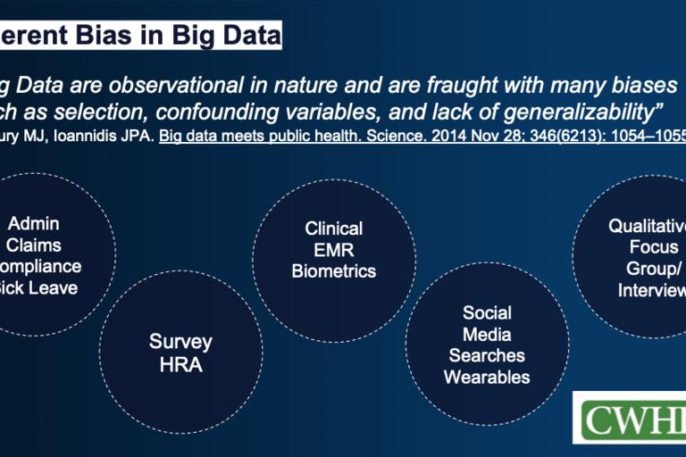 Inherent bias in big data